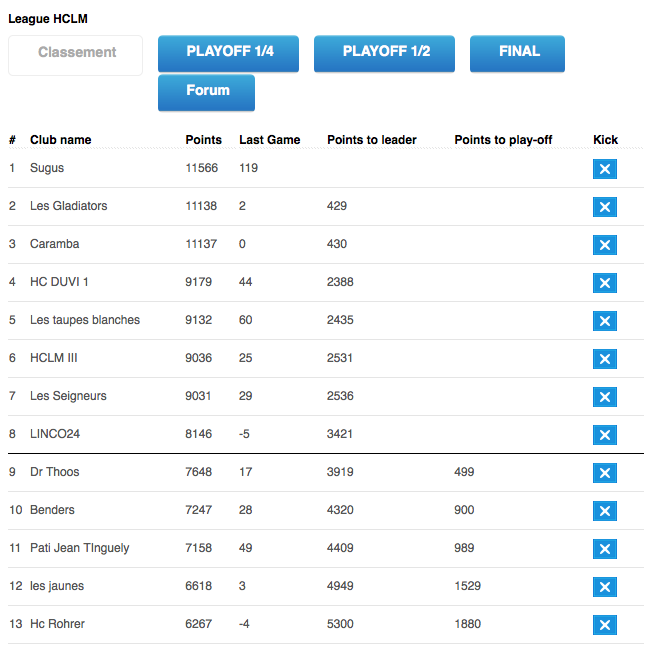 hclm_hockeymanager_2015-2016_1